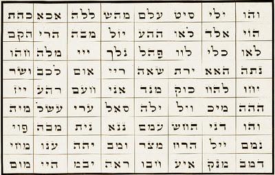 72 Nomi di Dio